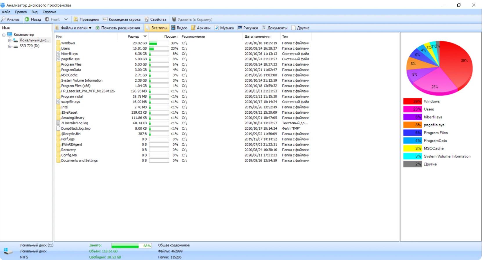 Так выглядит анализ диска в программе